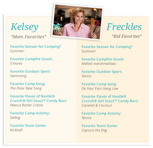 nestle_crunch_2014_momtastic_momsquad_favorites_kelsey_r01