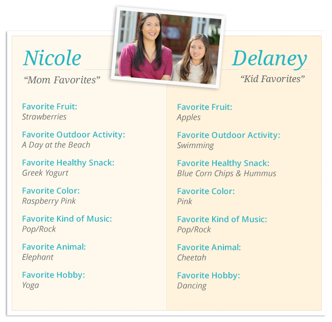 motts_juice_2014_mom_squad_2.0_hub_favorites_graphic_nicole_delaney_r02 (1)