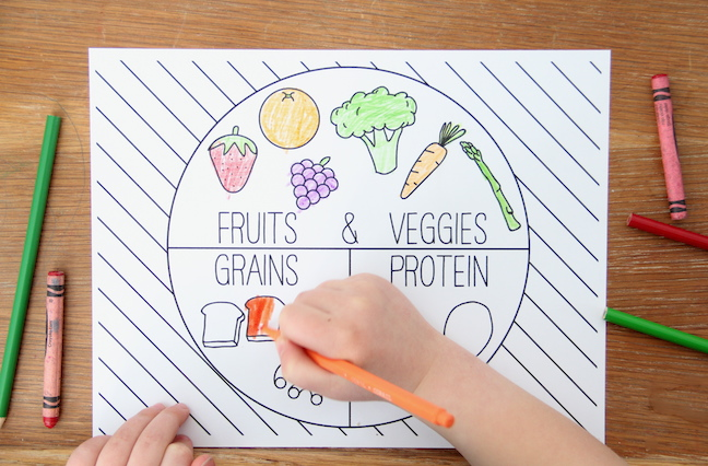 Free Printable Well Balanced Food Groups Placemat For Kids