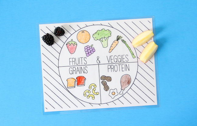 picture regarding My Plate Printable Placemat identify No cost PRINTABLE] Perfectly Healthier Foodstuff Categories Placemat for Young children