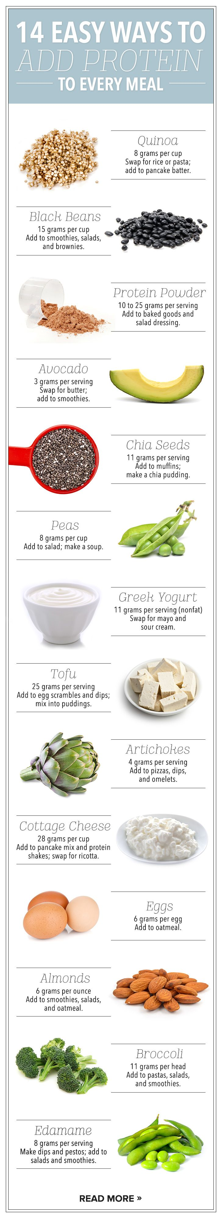 14-ways-to-add-protein-to-your-meal