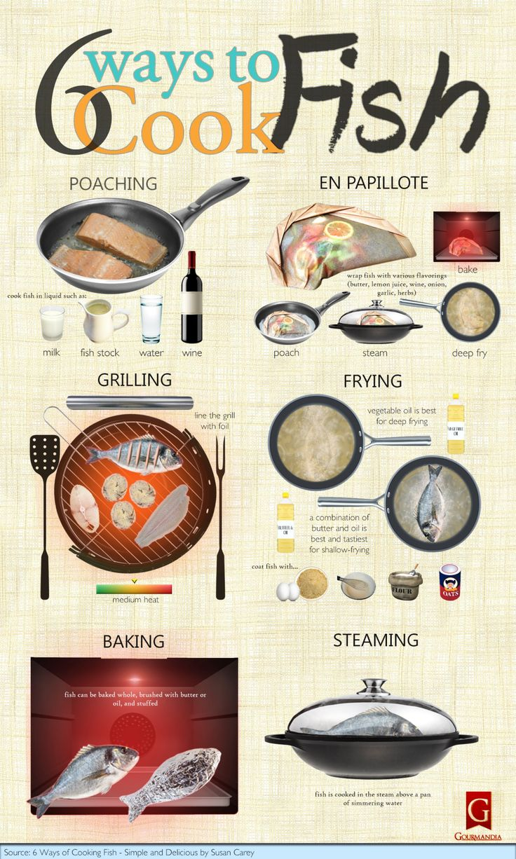 25 food cooking infographics that 39 ll make your life for How to make fish