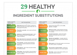 25 Food & Cooking Infographics That'll Make Your Life Easier